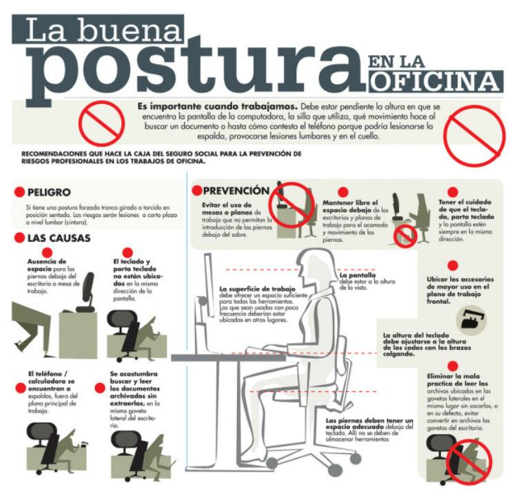 Prevenci n de riesgos laborales oficina comercio for Recomendaciones ergonomicas para trabajo en oficina